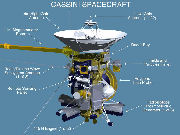 Instruments of Cassini